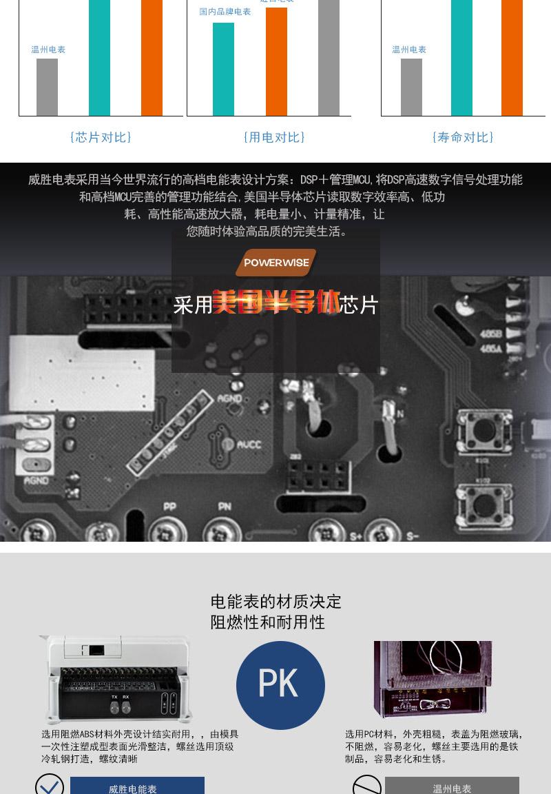 长沙威胜DSAD331-ME2 0.5S级智能变电站专用电能表