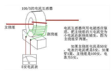 电流互感器是什么