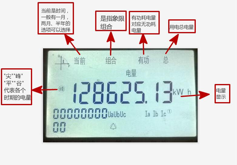 智能电表怎么看度数