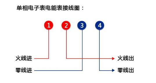 单相电表怎么接线