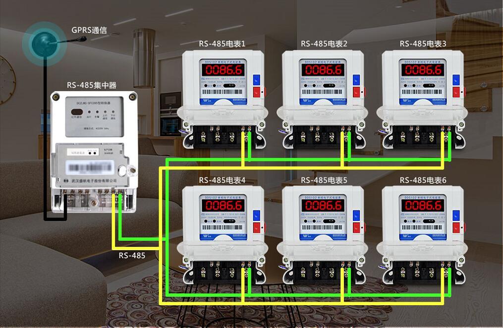 电子电表怎么看度数出现三种数据