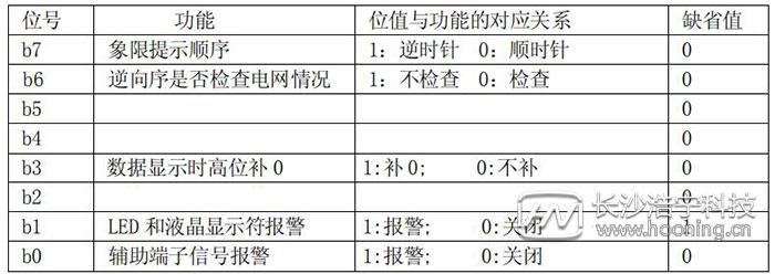 长沙威胜DTSD341-MB3电能表模式字设置